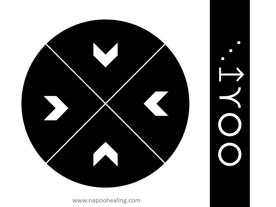 Paranormal yantra for black magic, evil eye, curse, spell cast, spirits, ghost, negativity