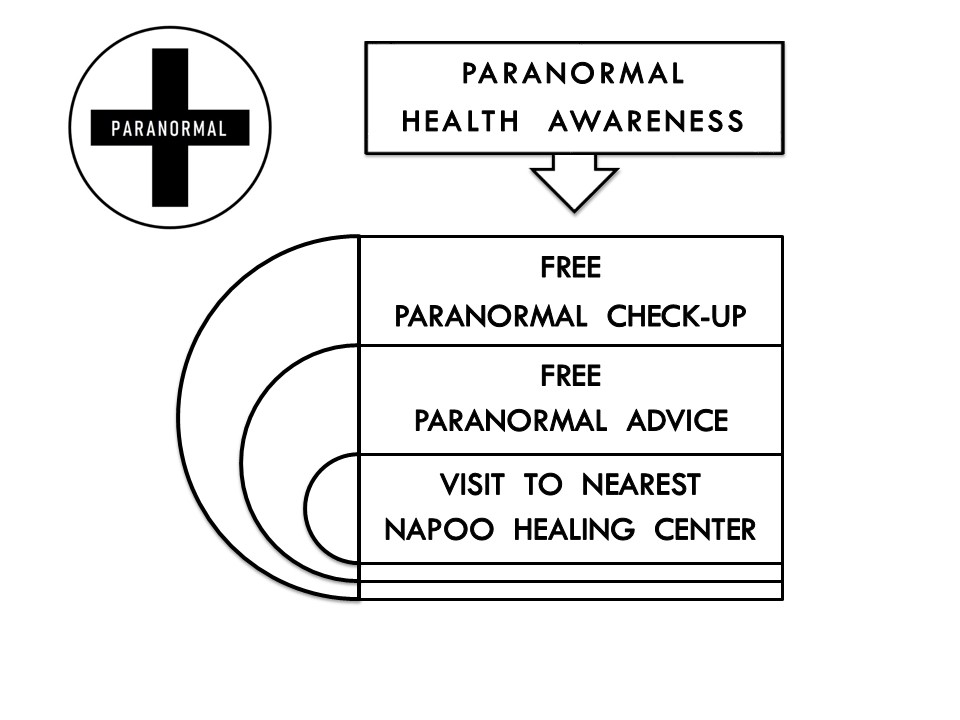 paranormal health care is the most important part of health.